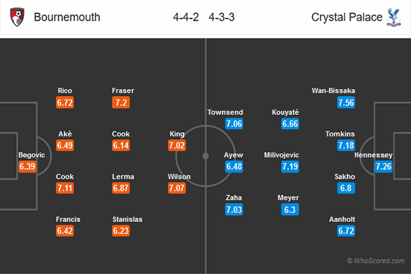 bounermouth-vs-crystal-palace-dh
