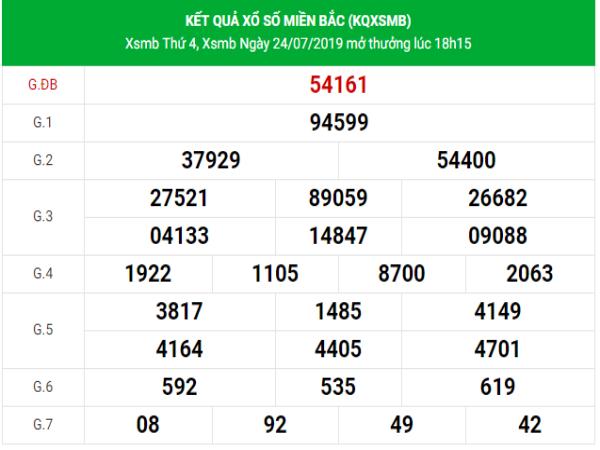 SXMB thứ 5 – Dự đoán kết quả XSMB ngày 25/07/2019