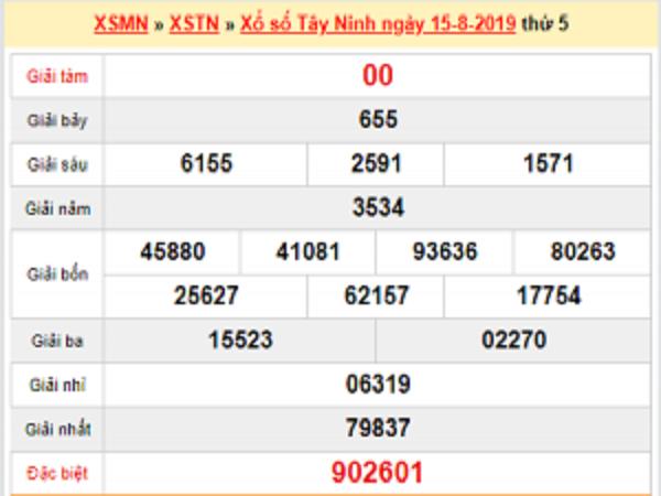 Dự đoán XSTN ngày 22/08 chuẩn xác từ các cao thủ