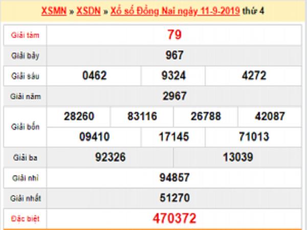 Dự đoán xổ số đồng nai ngày 18/09 chính xác từ các cao thủ