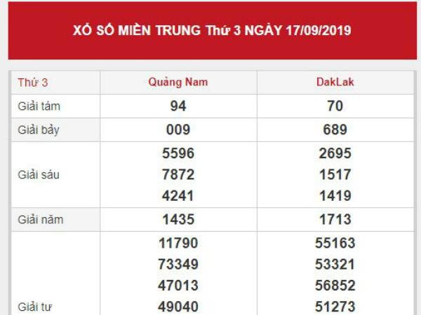 Dự đoán XSMT chính xác thứ 3 ngày 24/09/2019