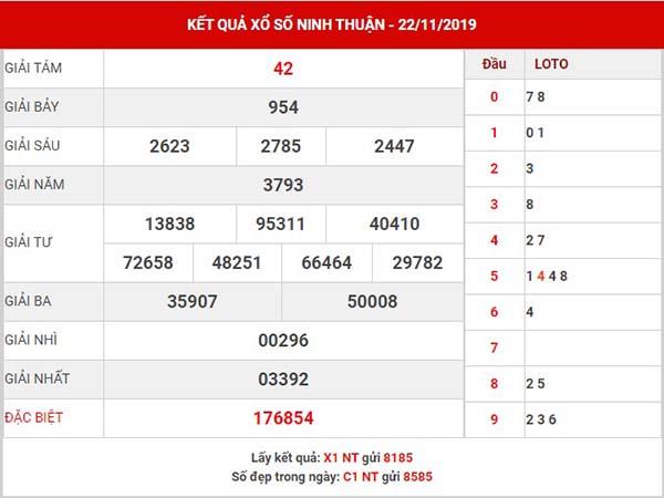 Dự đoán kết quả xổ số Ninh Thuận thứ 6 ngày 29-11-2019