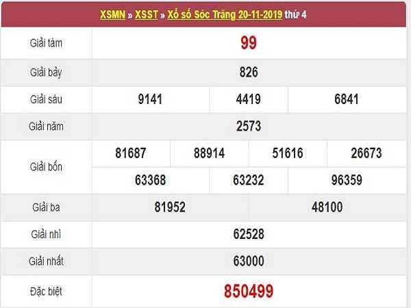 Dự đoán XSST ngày 27/11 chính xác 99,9%