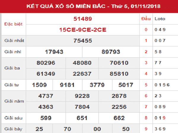 Dự đoán kqxsmb ngày 02/11 của các cao thủ chính xác