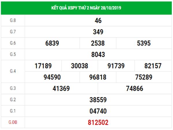 SXPY thứ 2 – Dự đoán kết quả XSPY ngày 4/11/2019
