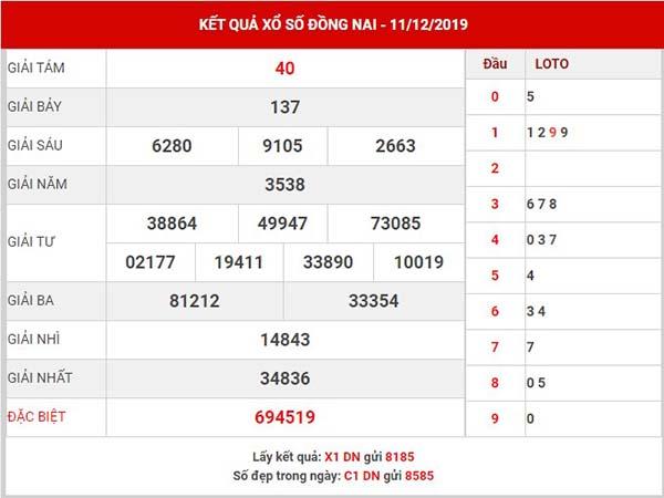 Dự đoán SX Đồng Nai thứ 4 ngày 18-12-2019