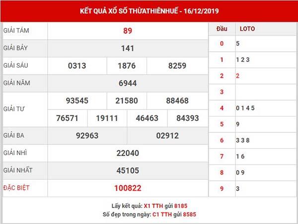 Dự đoán kết quả SX Thừa Thiên Huế thứ 2 ngày 23-12-2019