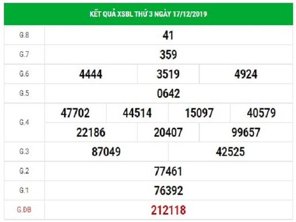 Dự đoán xổ số Bạc Liêu thứ 3 ngày 24/12/2019 hôm nay