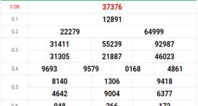 Dự đoán chính xác kết quả XSMB hôm nay ngày 26/2/2020