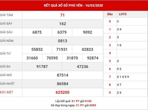 Dự đoán kết quả XS Phú Yên thứ 2 ngày 23-3-2020