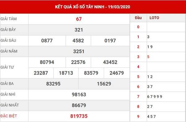 Dự đoán kết quả XS Tây Ninh thứ 5 ngày 26-3-2020