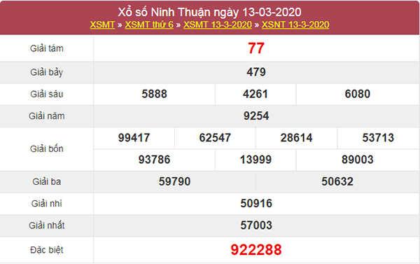 Dự đoán xổ số Ninh Thuận 20/3/2020 cùng các chuyên gia