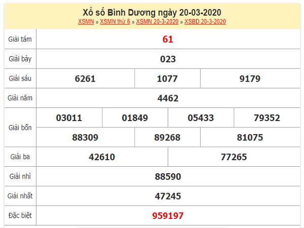 Dự đoán XSBD ngày 27/3/2020 thứ 6 hôm nay cực chuẩn