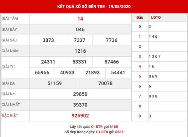 Dự đoán kết quả SX Bến Tre thứ 3 ngày 26-5-2020
