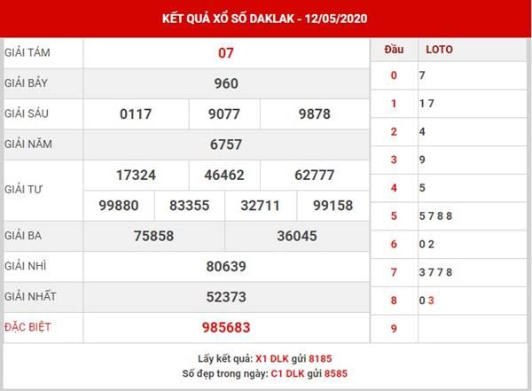 Dự đoán kết quả XS Daklak thứ 3 ngày 19-5-2020
