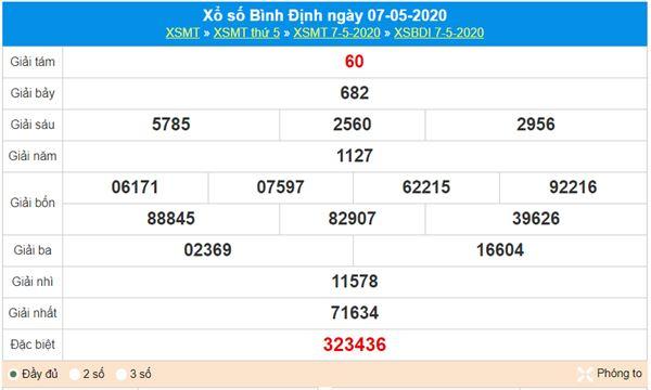 Dự đoán XSBDI 14/5/2020 - KQXS Bình Định thứ năm