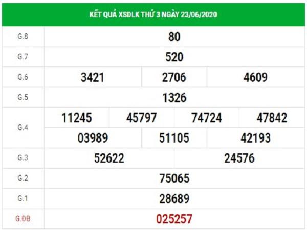 Dự đoán kqxs xổ số Đắc Lắc 30/6/2020, dự đoán XSDLK hôm nay