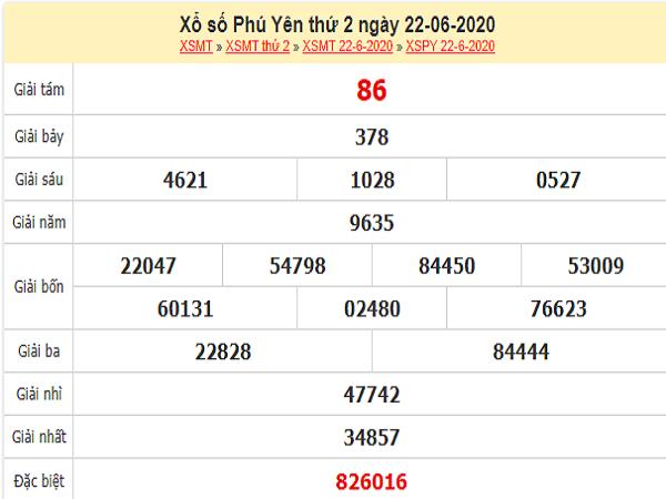Dự đoán KQXSPY- xổ số phú yên thứ 2 ngày 29/06 chuẩn xác