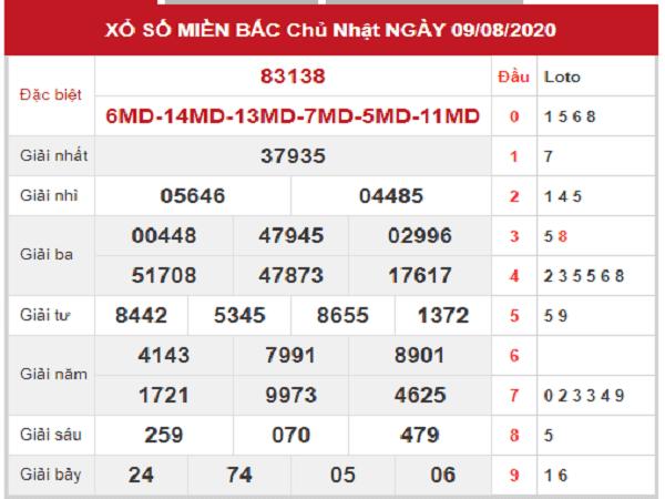 Bảng KQXSMB-Dự đoán xổ số miền bắc ngày 10/08 chuẩn xác