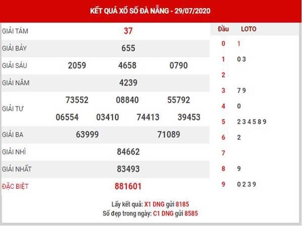 Dự đoán KQXSDN- xổ số đà nẵng thứ 7 ngày 01/08/2020