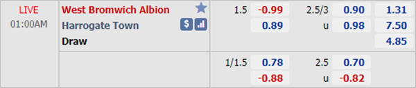 Tỷ lệ kèo giữa West Brom vs Harrogate