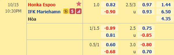 Kèo bóng đá hôm nay giữa Honka vs Mariehamn