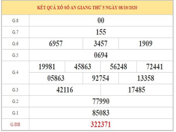 Dự đoán XSAG ngày 15/10/2020 – Dự đoán xổ số An Giang thứ 5 chuẩn nhất
