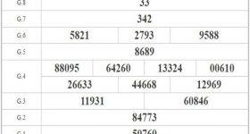 Dự đoán XSBT ngày 22/10/2020 chốt lô xổ số Bình Thuận hôm nay
