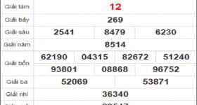 Tổng hợp dự đoán XSAG ngày 26/11/2020- xổ số an giang