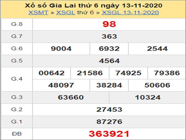 Tổng hợp dự đoán XSGL ngày 20/11/2020- xổ số gia lai
