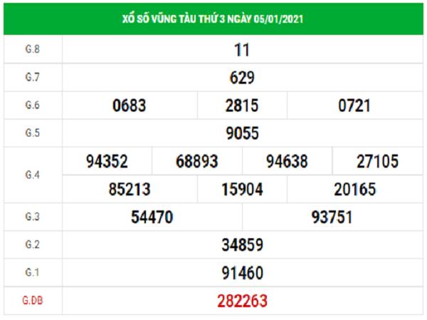 Dự đoán xổ số Vũng Tàu 12/1/2021, dự đoán XSVT hôm nay