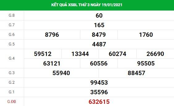 Dự đoán kết quả XS Bạc Liêu Vip ngày 26/01/2021