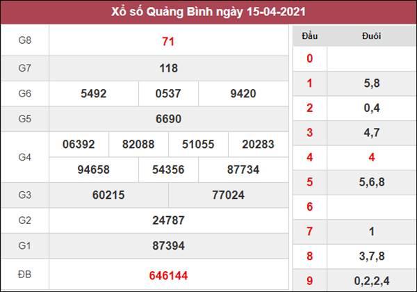 Dự đoán XSQB 22/4/2021 thứ 5 siêu chuẩn cùng cao thủ
