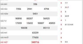 Dự đoán XSQB ngày 17/6/2021 – Dự đoán đài xổ số Quảng Bình thứ 5