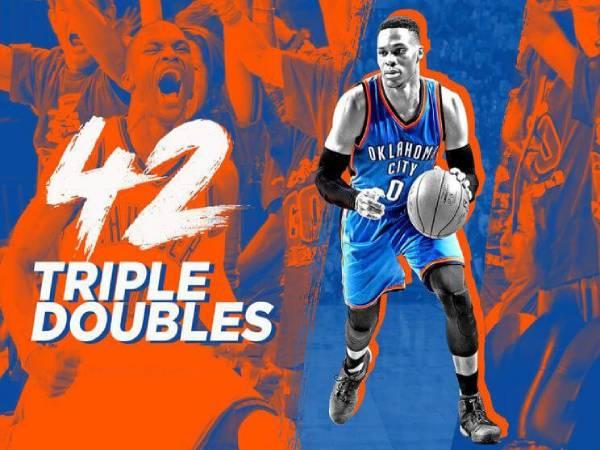 Triple double là gì trong bóng rổ? Lịch sử triple double