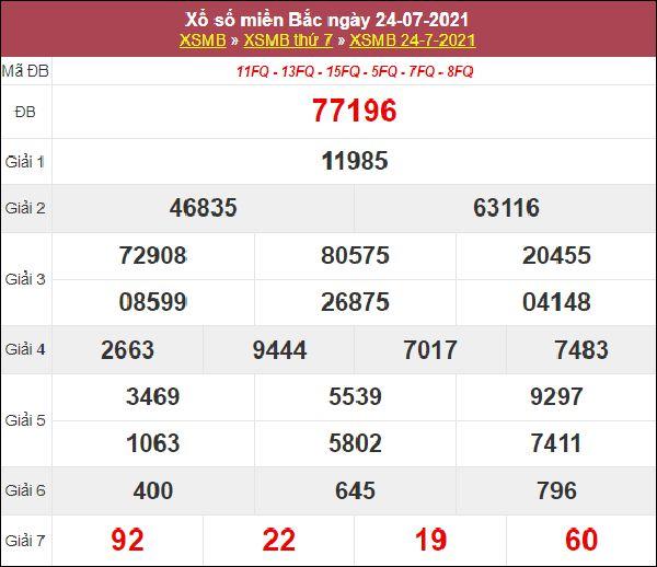 Dự đoán XSMB ngày 25/7/2021 chủ nhật chốt kết quả miền Bắc