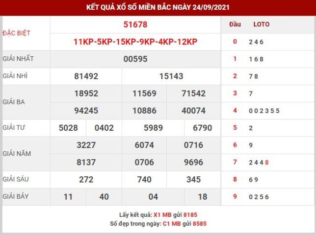 Dự đoán XSMB ngày 25/9/2021 - Dự đoán xổ số Nam Định thứ 7