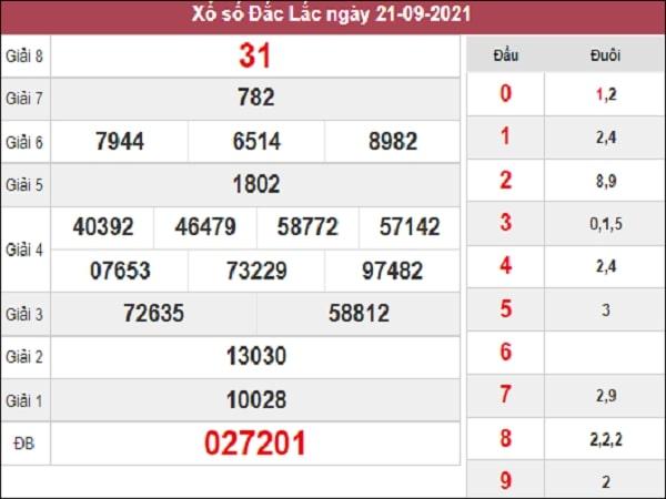 Dự đoán XSDLK 28-09-2021